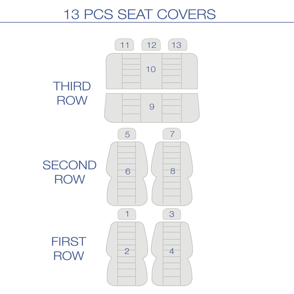 Van SUV Seat Covers 3 Row 2 Tone Color PU Leather Covers